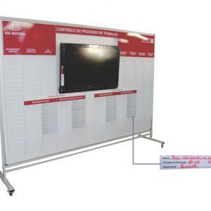 Quadro de gestão visual para controle do processo de trabalho em concessionárias - GCON-01