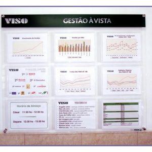 Quadro de Gestão à Vista - GISO-15