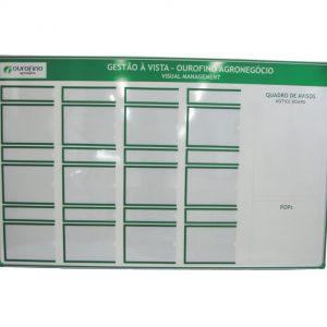 Quadro de Gestão a Vista para Agronegócios - GISO-18