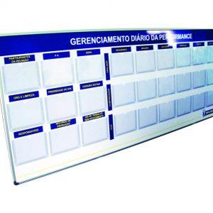 Gestão Visual para Gerenciamento Diário da Performance - GISO-28