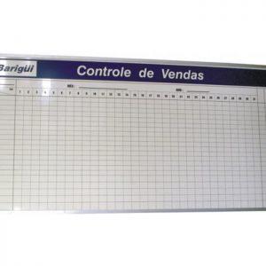 Gestão visual para controle diário de vendas - VEND-02